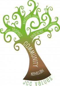 JCC Tree of Values