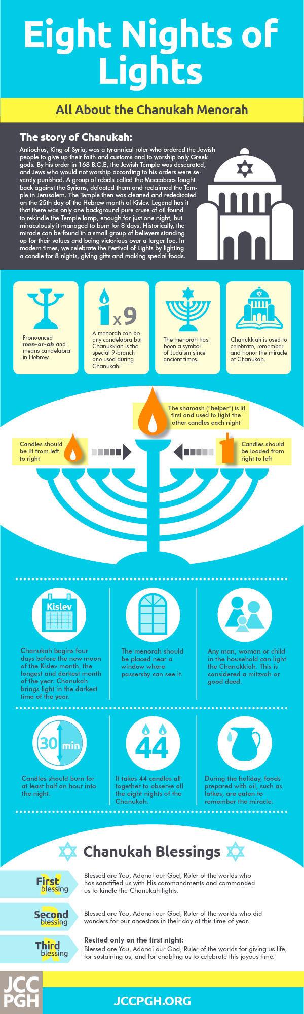 chanukah-infographic